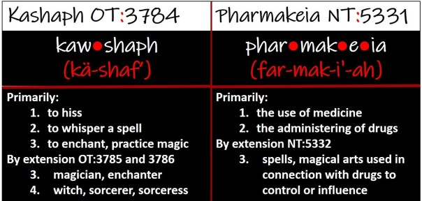 Pharmakeia 2