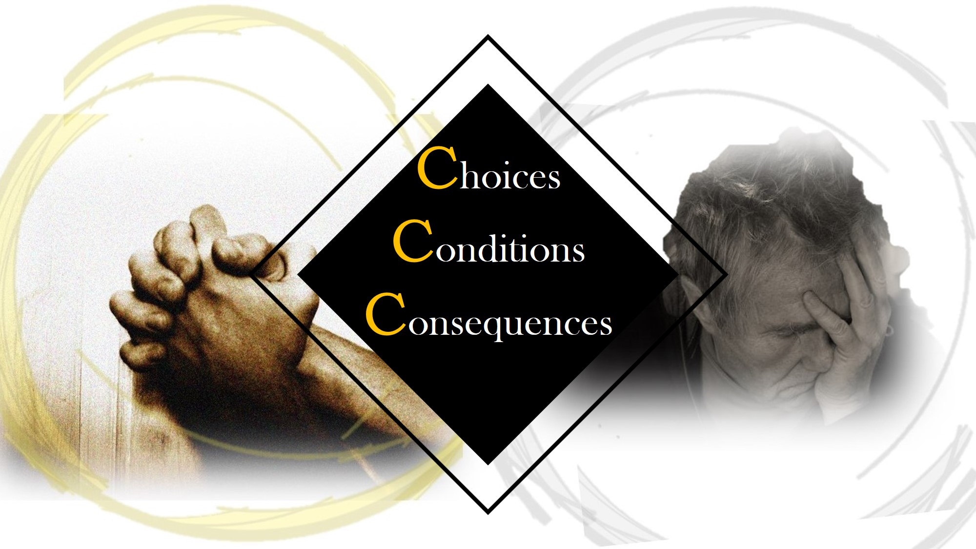 Choices Conditions Consequences